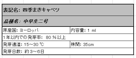 四季まきキャベツ(中早生二号)袋表示